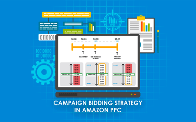 Campaign Bidding Strategy in Amazon PPC: Ultimate Guide to Dynamic Bids, Fixed Bids and Adjust Bids by Placement (bid+)