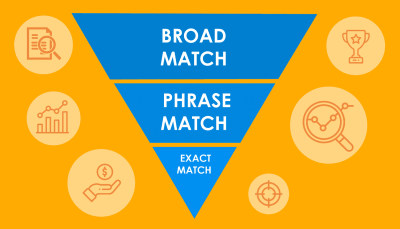 Amazon PPC Match Types: A Guide to Broad, Phrase, and Exact Match