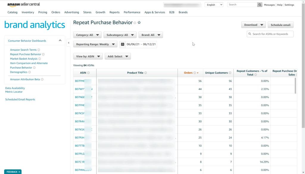 Amazon Brand Analytics Dashboard repeat purchase behaviour