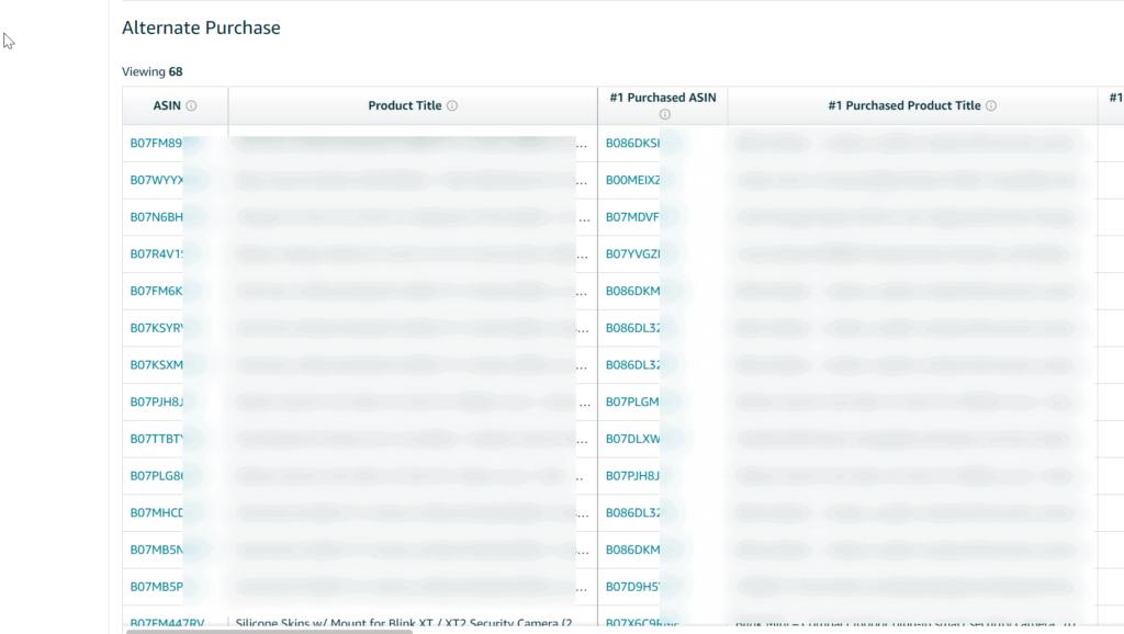 Amazon Brand Analytics Alternative Purchase Report