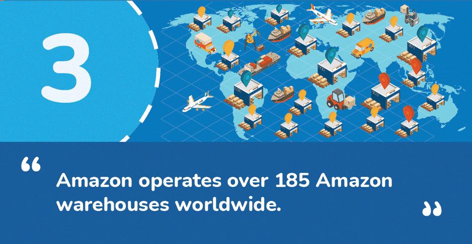 Amazon Statistics 2021 - Warehouses